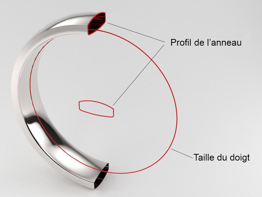 profile de construction bijouterie thomas h
